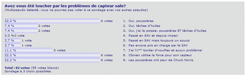 http://www.m600.fr/hfr/d600-sondage1.PNG