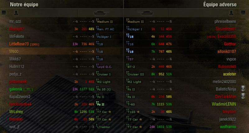 World Of Tanks : 1 6 Adieu FF et bonjour les rosbiffs [F2P